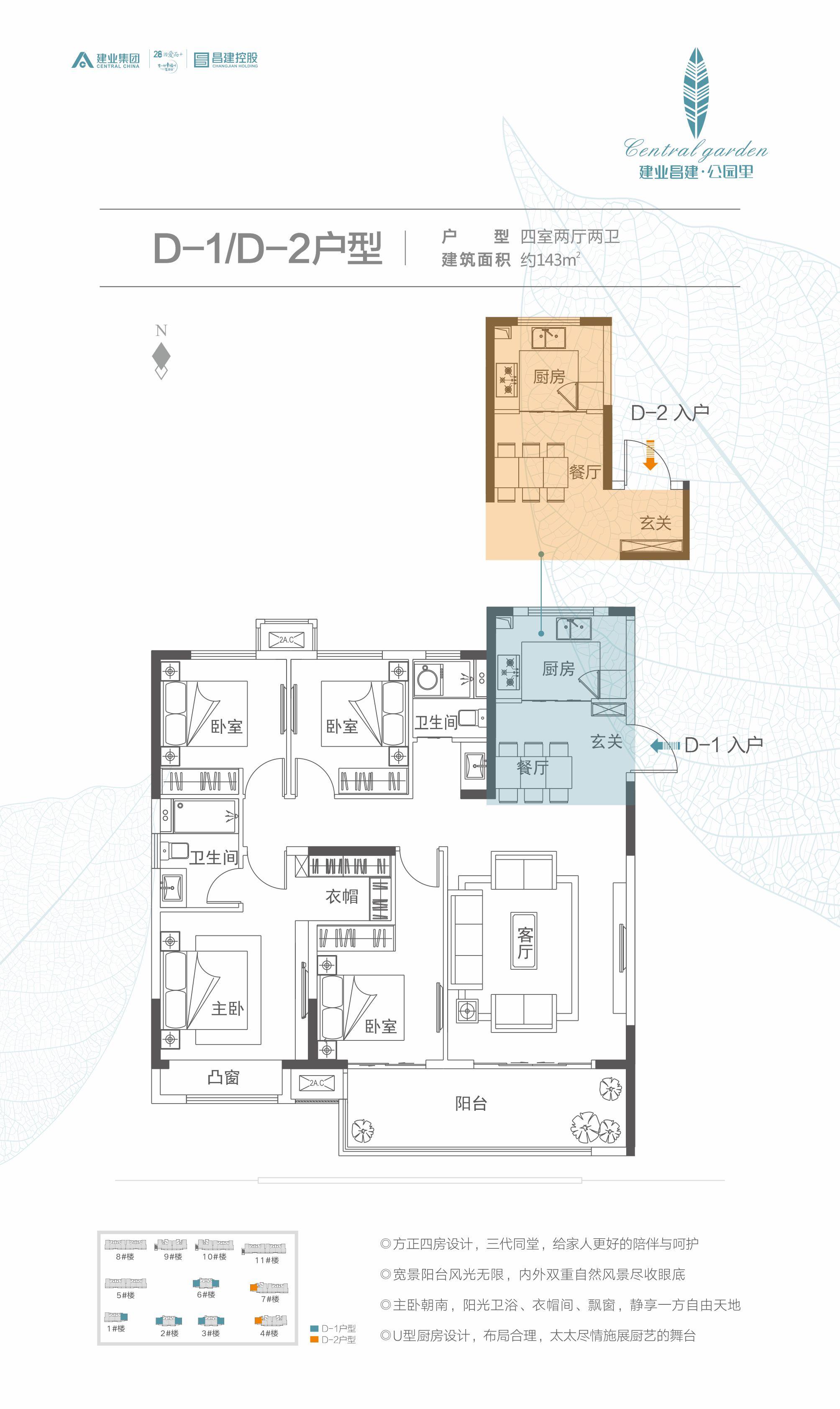 D-1/D-2户型建业昌建·公园里户型图