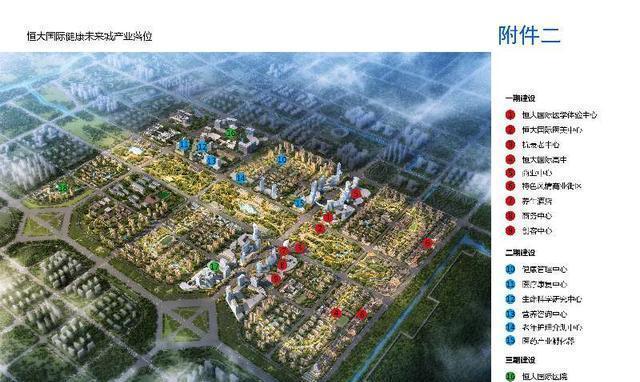 恒大国际健康未来城