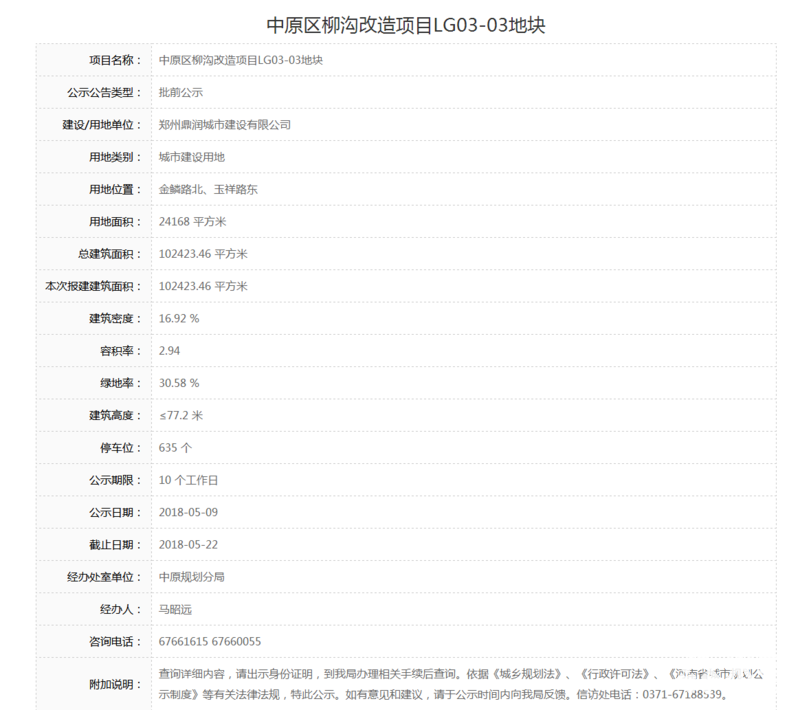 中原区柳沟改造项目储备地块LG03-03地块