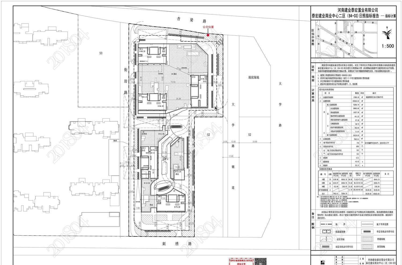 泰宏建业国际城实景图